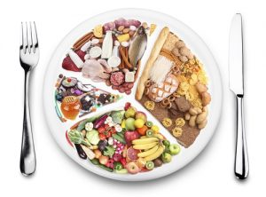 dieta 2000